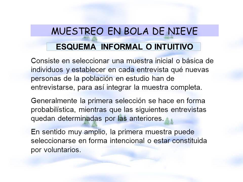 MUESTREO EN BOLA DE NIEVE ESQUEMA INFORMAL O INTUITIVO Consiste en seleccionar una muestra inicial o básica de individuos y establecer en cada entrevi