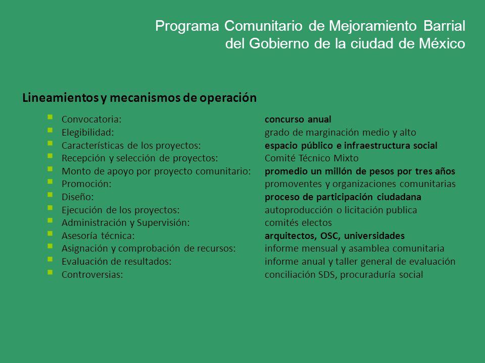 Programa Comunitario de Mejoramiento Barrial del Gobierno de la ciudad de México Lineamientos y mecanismos de operación Convocatoria: concurso anual E