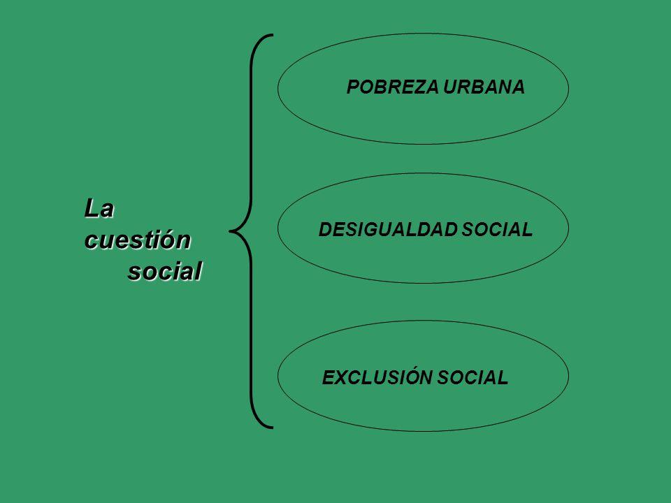La cuestión social social POBREZA URBANA DESIGUALDAD SOCIAL EXCLUSIÓN SOCIAL