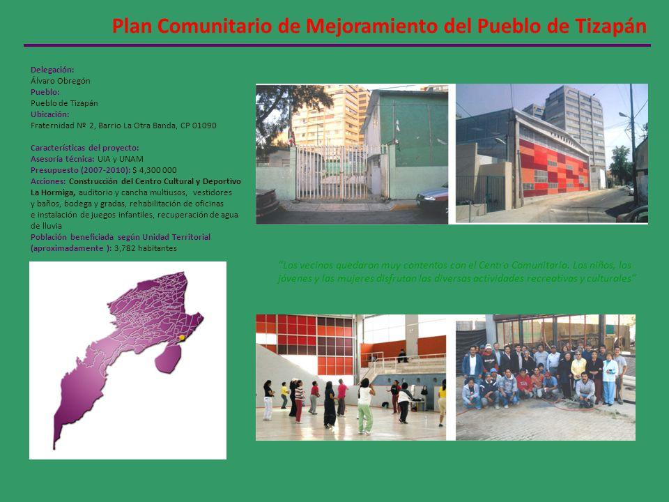 Plan Comunitario de Mejoramiento del Pueblo de Tizapán Delegación: Álvaro Obregón Pueblo: Pueblo de Tizapán Ubicación: Fraternidad Nº 2, Barrio La Otr