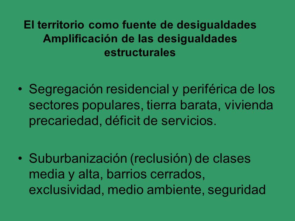 El territorio como fuente de desigualdades Amplificación de las desigualdades estructurales Segregación residencial y periférica de los sectores populares, tierra barata, vivienda precariedad, déficit de servicios.