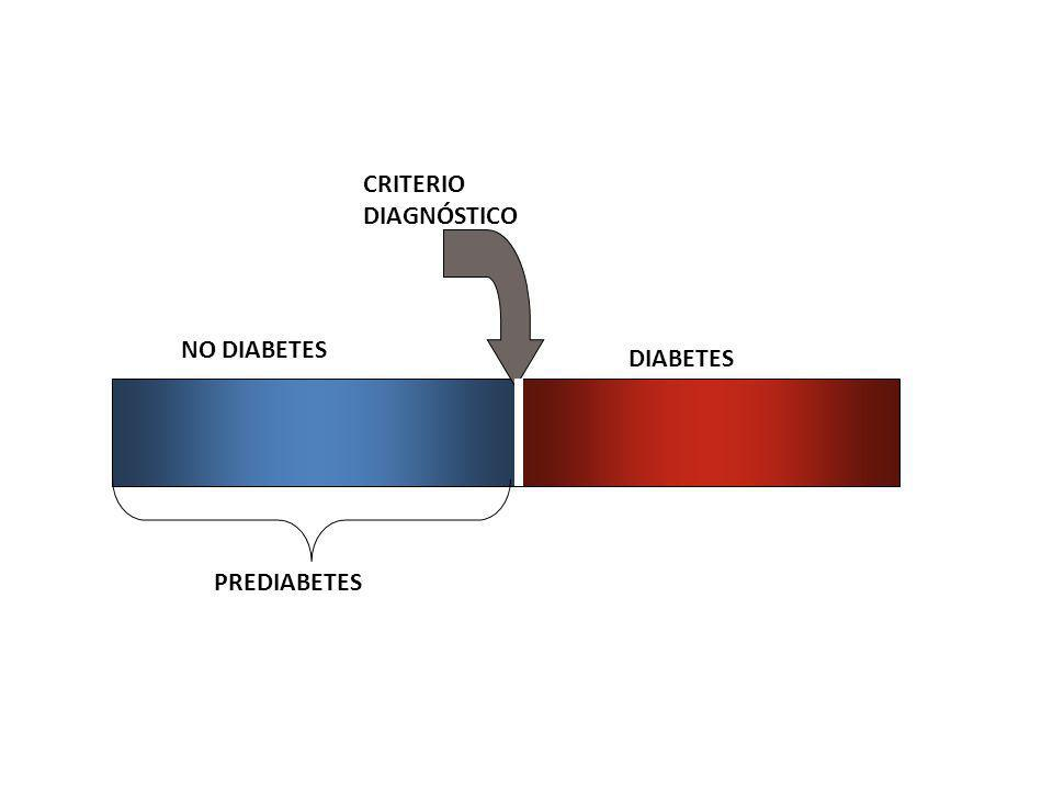 DIABETES NO DIABETES CRITERIO DIAGNÓSTICO PREDIABETES