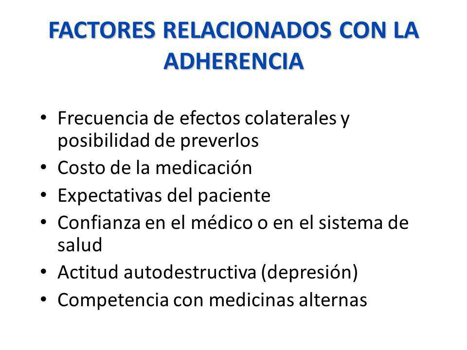 FACTORES RELACIONADOS CON LA ADHERENCIA Frecuencia de efectos colaterales y posibilidad de preverlos Costo de la medicación Expectativas del paciente