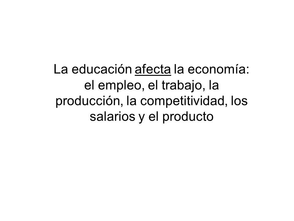 La educación afecta la economía: el empleo, el trabajo, la producción, la competitividad, los salarios y el producto