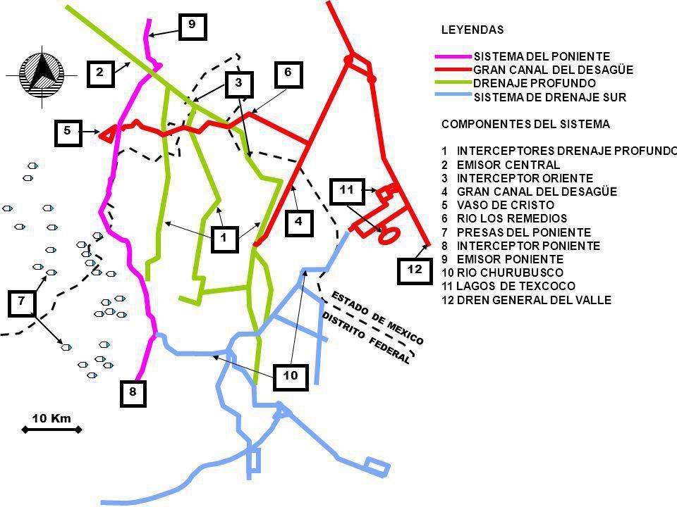 ESTADO DE MEXICO DISTRITO FEDERAL 10 Km LEYENDAS SISTEMA DEL PONIENTE GRAN CANAL DEL DESAGÜE DRENAJE PROFUNDO SISTEMA DE DRENAJE SUR COMPONENTES DEL S