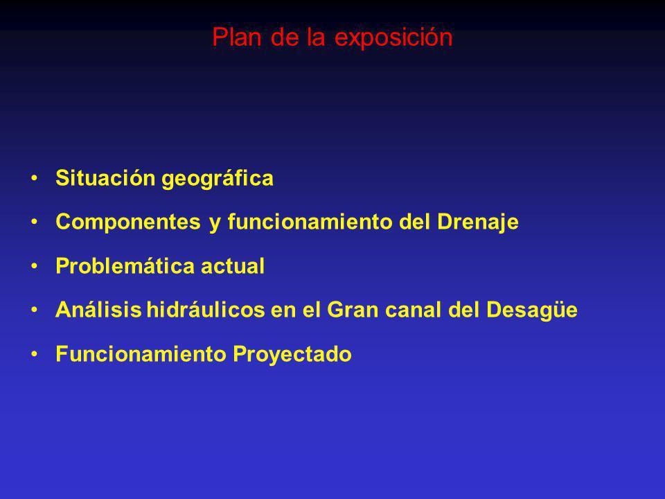 Plan de la exposición Situación geográfica Componentes y funcionamiento del Drenaje Problemática actual Análisis hidráulicos en el Gran canal del Desa