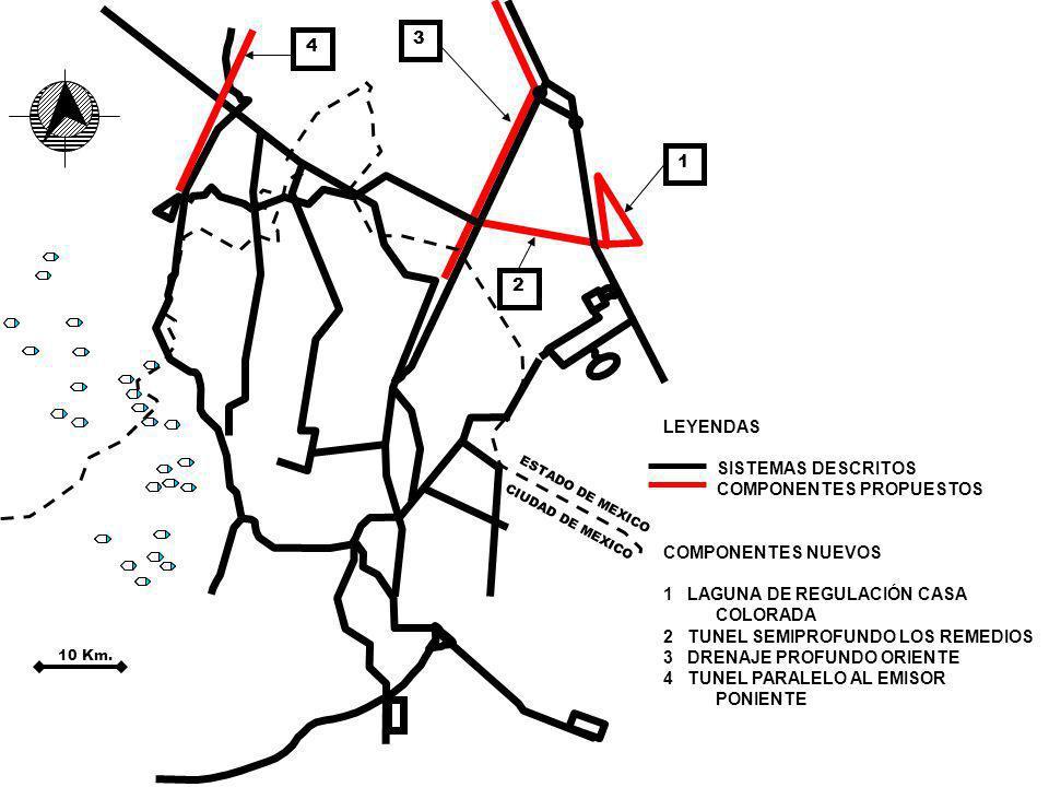 ESTADO DE MEXICO CIUDAD DE MEXICO 10 Km. LEYENDAS SISTEMAS DESCRITOS COMPONENTES PROPUESTOS COMPONENTES NUEVOS 1 LAGUNA DE REGULACIÓN CASA COLORADA 2