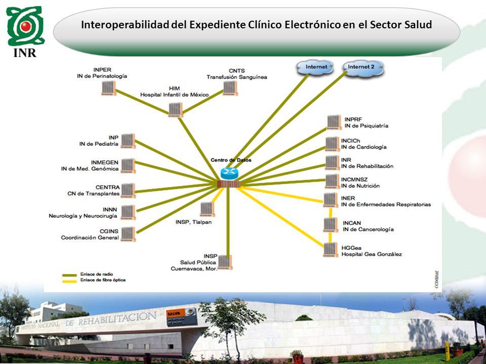 Interoperabilidad del Expediente Clínico Electrónico en el Sector Salud