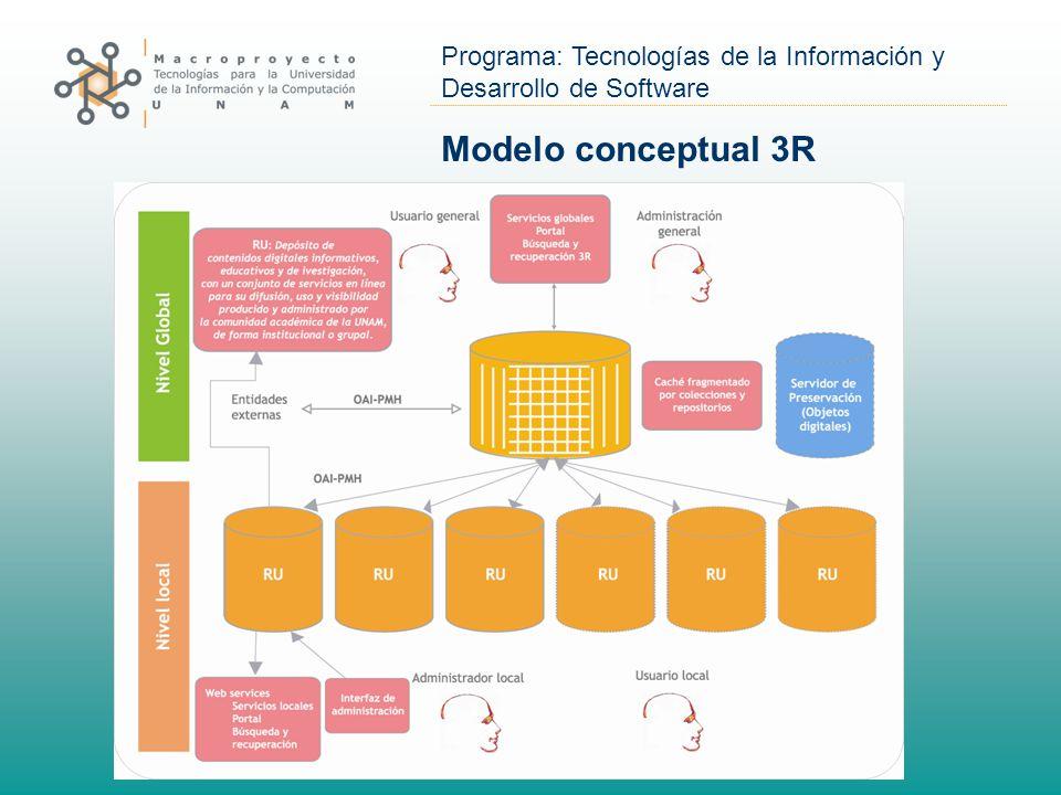 Programa: Tecnologías de la Información y Desarrollo de Software Modelo conceptual 3R