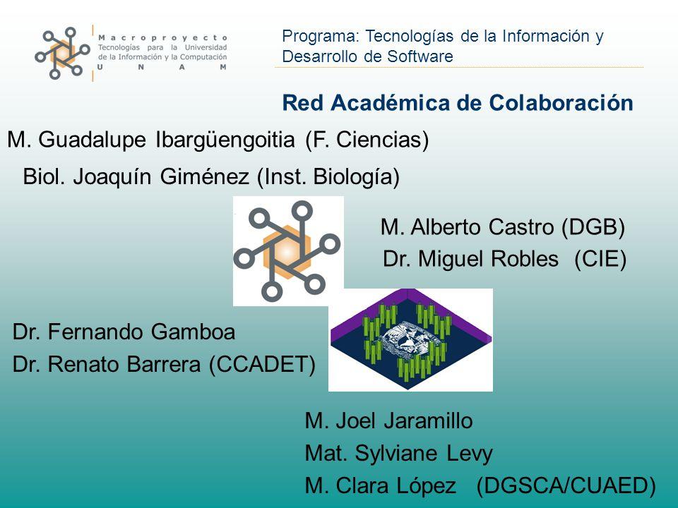 Programa: Tecnologías de la Información y Desarrollo de Software Red Académica de Colaboración Dr.