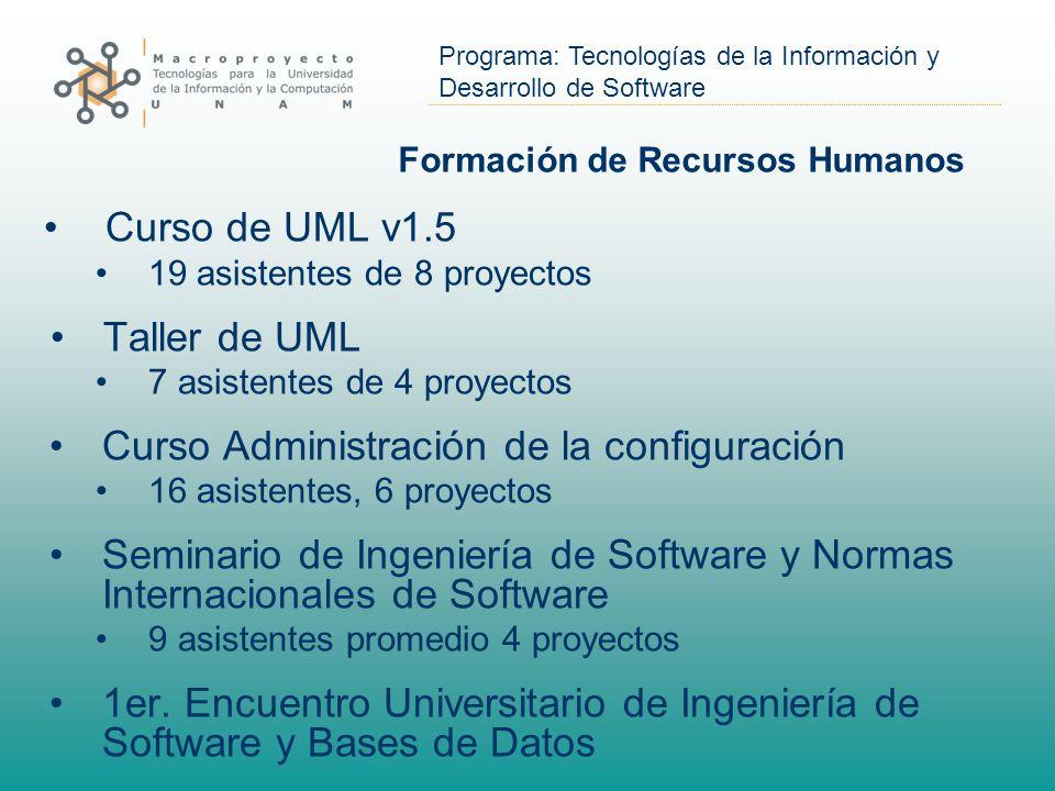 Programa: Tecnologías de la Información y Desarrollo de Software Formación de Recursos Humanos Curso de UML v1.5 19 asistentes de 8 proyectos Taller de UML 7 asistentes de 4 proyectos Curso Administración de la configuración 16 asistentes, 6 proyectos Seminario de Ingeniería de Software y Normas Internacionales de Software 9 asistentes promedio 4 proyectos 1er.