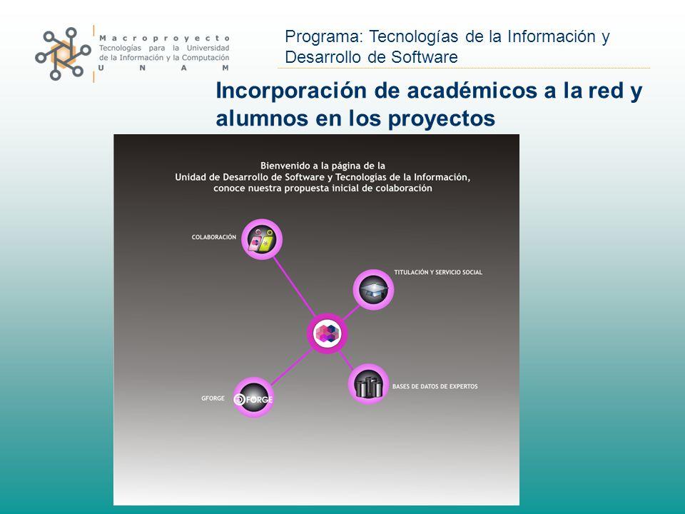 Programa: Tecnologías de la Información y Desarrollo de Software Incorporación de académicos a la red y alumnos en los proyectos