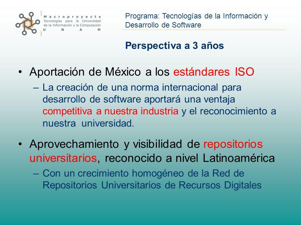 Programa: Tecnologías de la Información y Desarrollo de Software Perspectiva a 3 años Aportación de México a los estándares ISO –La creación de una norma internacional para desarrollo de software aportará una ventaja competitiva a nuestra industria y el reconocimiento a nuestra universidad.