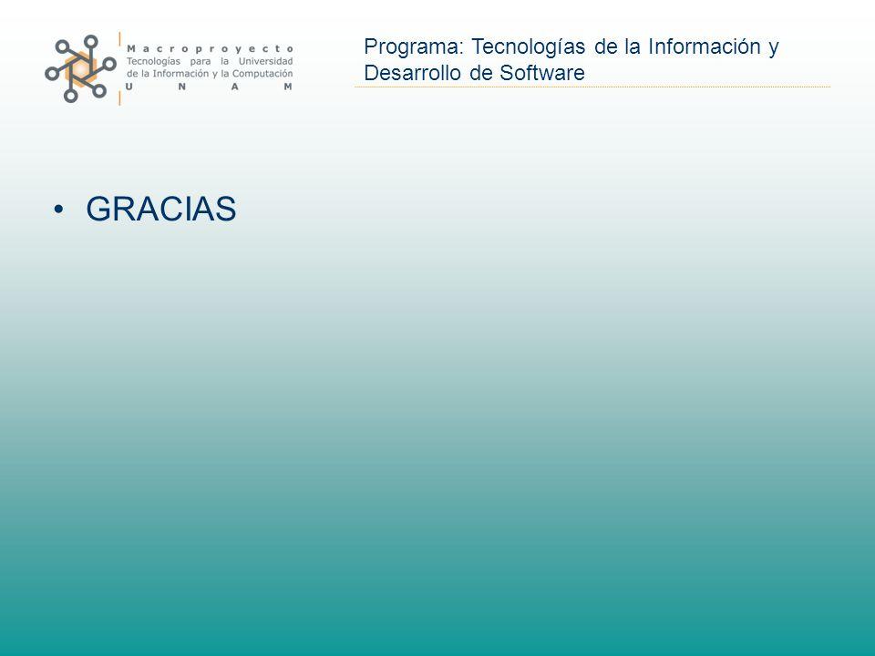 Programa: Tecnologías de la Información y Desarrollo de Software GRACIAS