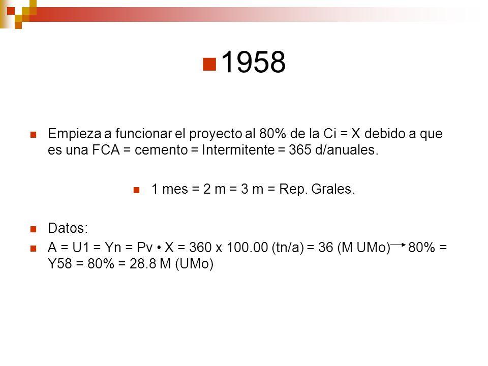 1958 Empieza a funcionar el proyecto al 80% de la Ci = X debido a que es una FCA = cemento = Intermitente = 365 d/anuales. 1 mes = 2 m = 3 m = Rep. Gr