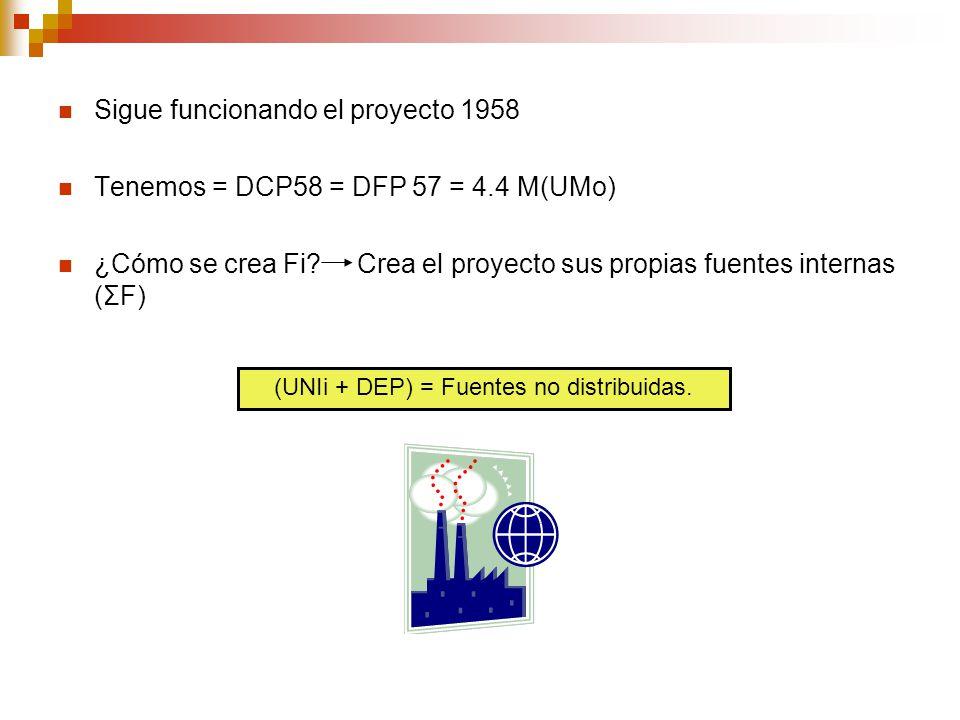 Sigue funcionando el proyecto 1958 Tenemos = DCP58 = DFP 57 = 4.4 M(UMo) ¿Cómo se crea Fi? Crea el proyecto sus propias fuentes internas (ΣF) (UNIi +