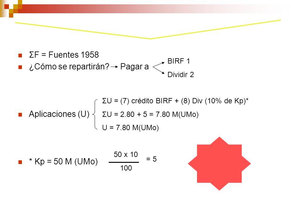 ΣF = Fuentes 1958 ¿Cómo se repartirán? Pagar a Aplicaciones (U) * Kp = 50 M (UMo) BIRF 1 Dividir 2 ΣU = (7) crédito BIRF + (8) Div (10% de Kp)* ΣU = 2