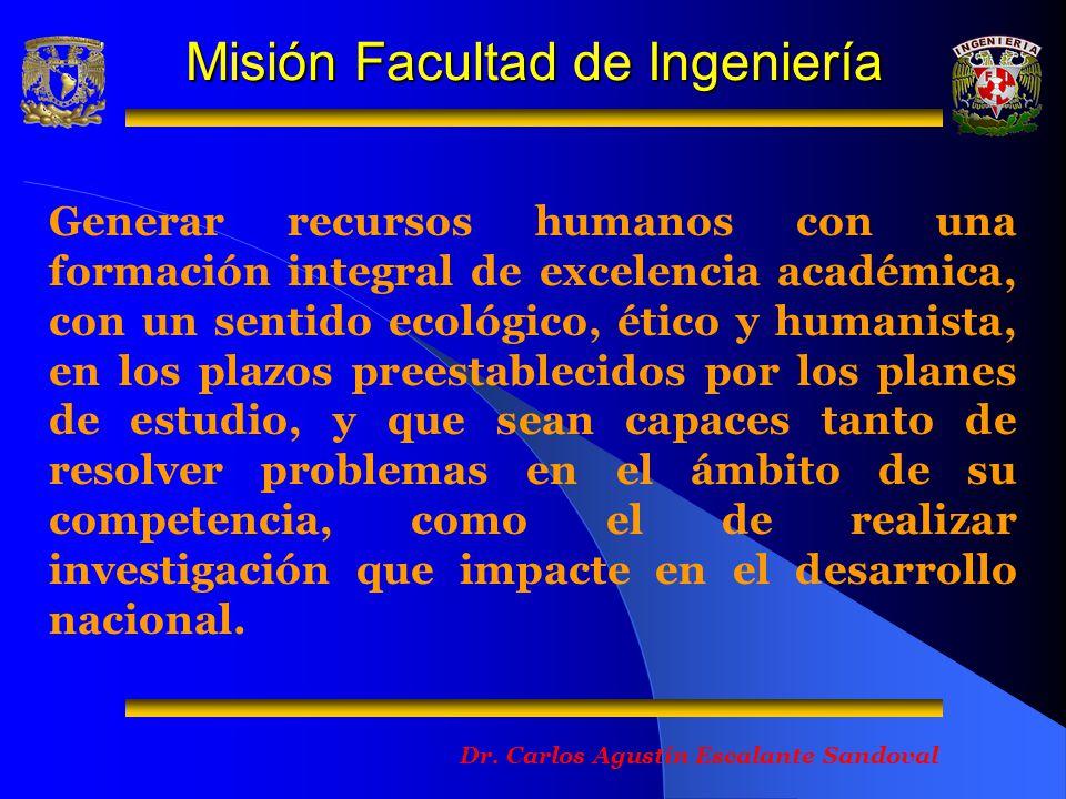 Misión Facultad de Ingeniería Dr.