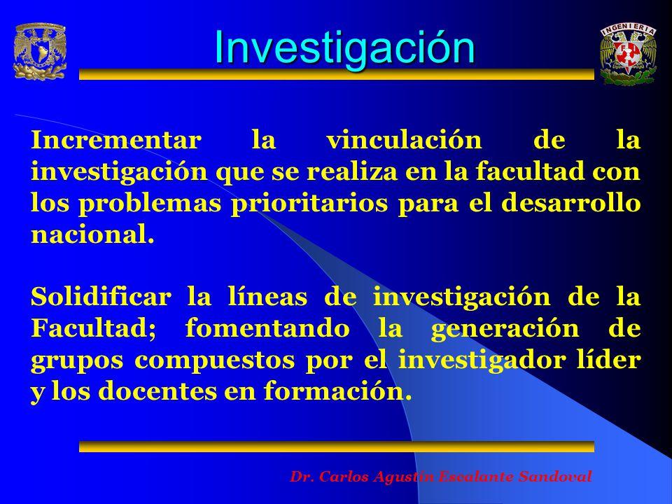 Investigación Dr.