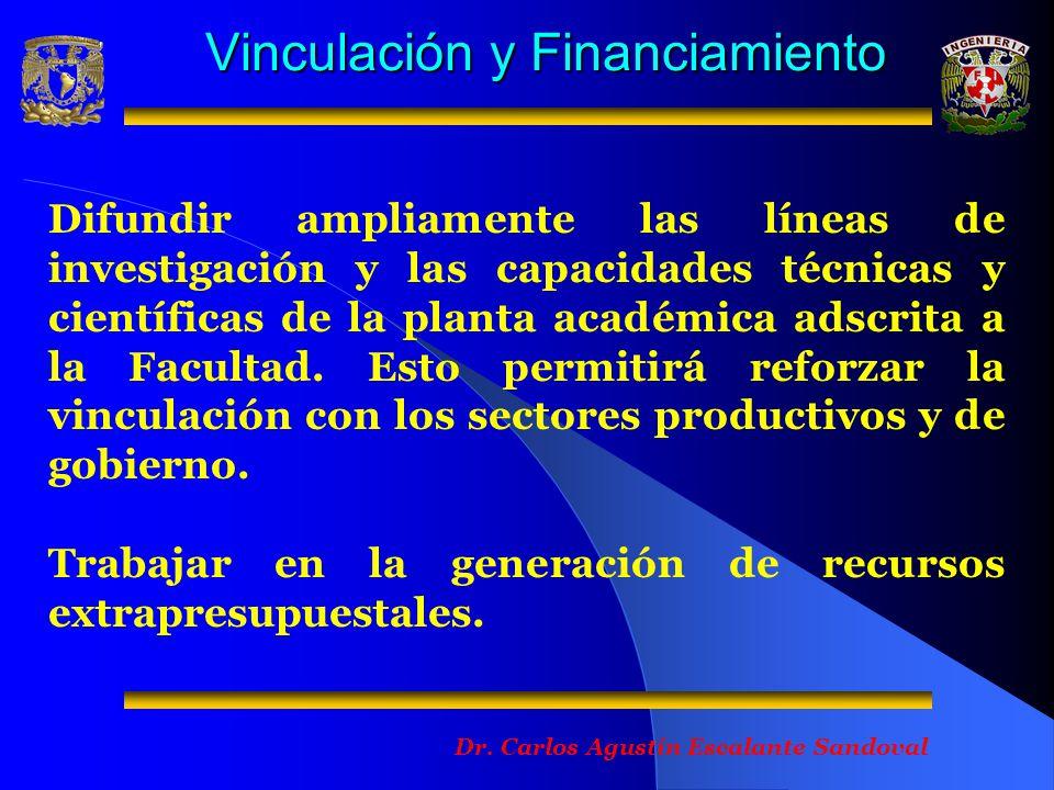 Vinculación y Financiamiento Dr.