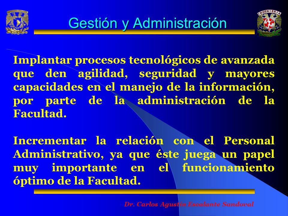 Gestión y Administración Dr.