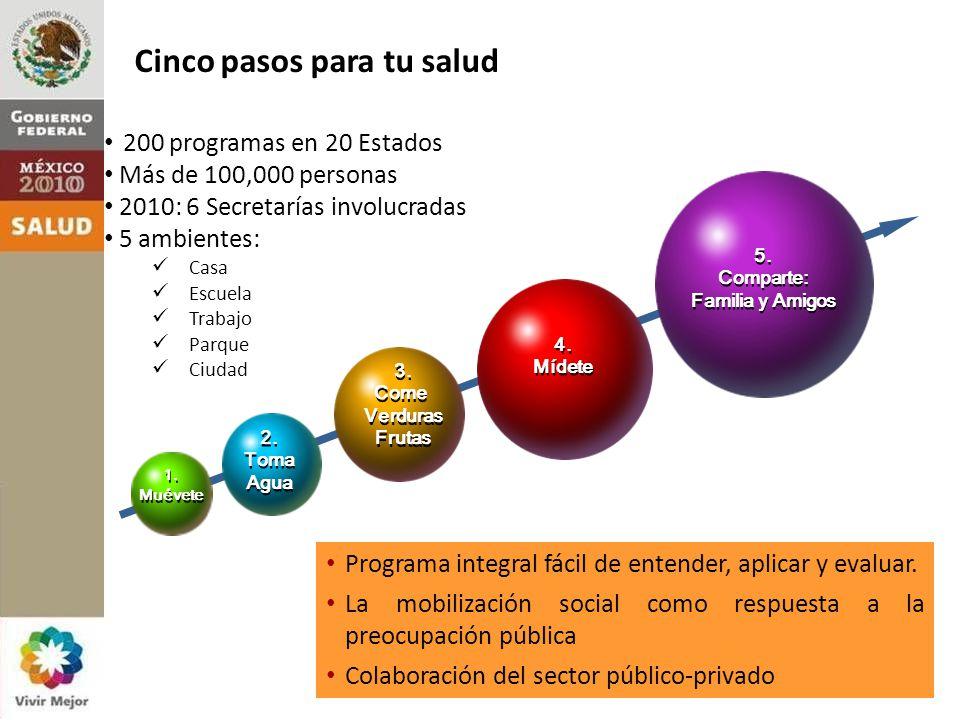 Programa integral fácil de entender, aplicar y evaluar.