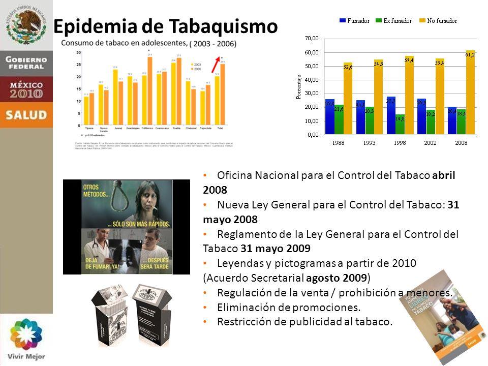 Oficina Nacional para el Control del Tabaco abril 2008 Nueva Ley General para el Control del Tabaco: 31 mayo 2008 Reglamento de la Ley General para el Control del Tabaco 31 mayo 2009 Leyendas y pictogramas a partir de 2010 (Acuerdo Secretarial agosto 2009) Regulación de la venta / prohibición a menores.