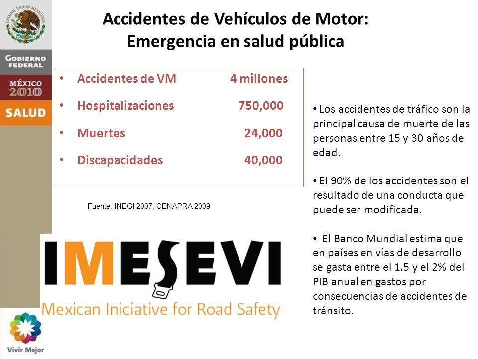 Accidentes de Vehículos de Motor: Emergencia en salud pública Los accidentes de tráfico son la principal causa de muerte de las personas entre 15 y 30 años de edad.