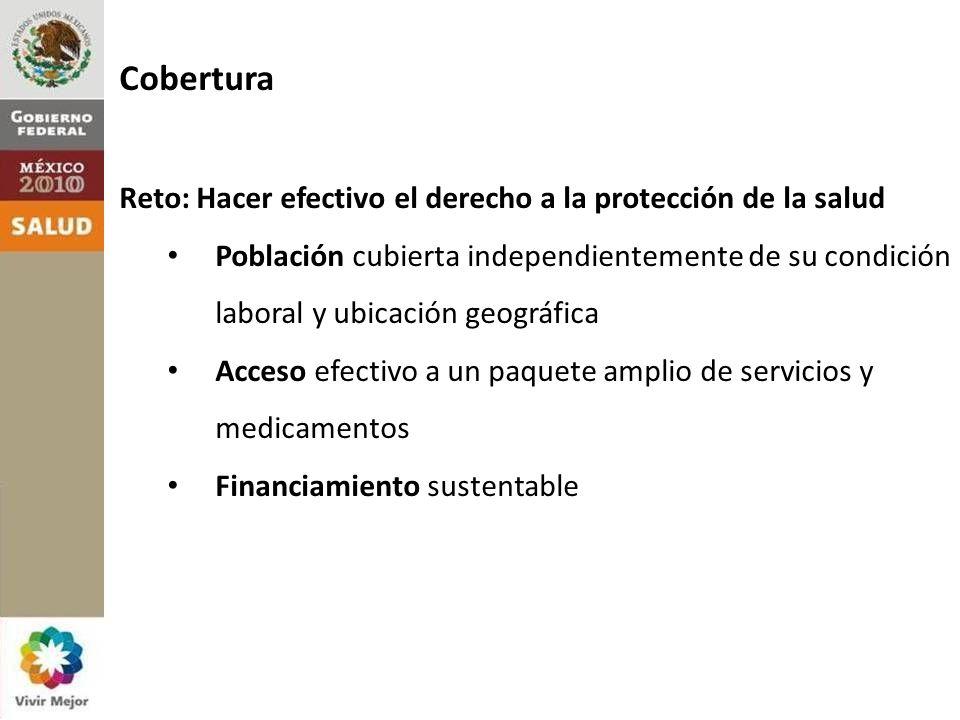 Reto relacionado con adicciones Esquema integral e intersectorial de prevención y atención de adicciones