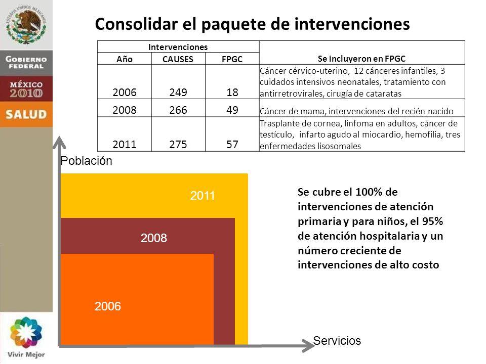 Enfermedades crónicas: mortalidad 1985-2010 Fuente: Secretaría de Salud, a partir de INEGI/SS.
