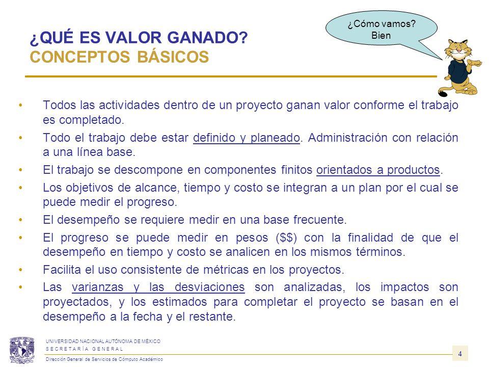 15 UNIVERSIDAD NACIONAL AUTÓNOMA DE MÉXICO S E C R E T A R Í A G E N E R A L Dirección General de Servicios de Cómputo Académico VALOR GANADO DEFINICIONES BÁSICAS SPI SPI = EV/PV ÍNDICE DE DESEMPEÑO DEL CRONOGRAMA (SPI) Una medida de eficiencia en función del cronograma de un proyecto.