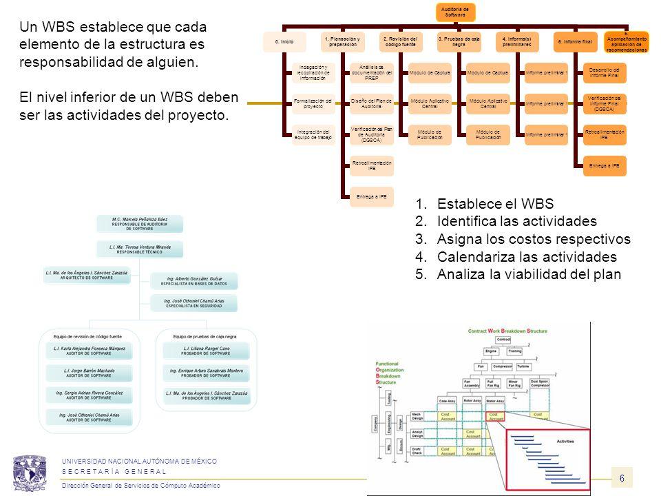 6 UNIVERSIDAD NACIONAL AUTÓNOMA DE MÉXICO S E C R E T A R Í A G E N E R A L Dirección General de Servicios de Cómputo Académico Auditoría de Software