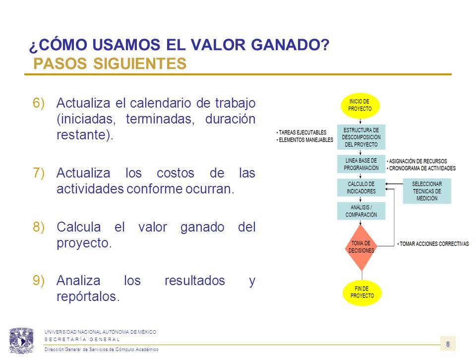19 UNIVERSIDAD NACIONAL AUTÓNOMA DE MÉXICO S E C R E T A R Í A G E N E R A L Dirección General de Servicios de Cómputo Académico VALOR GANADO EJEMPLO ESTIMADO A LA CONCLUSIÓN EAC = BAC / CPI EAC = 18,000 / 0.85 = $21,176.47 El costo total del proyecto se estima en $21,176.47 ESTIMACIÓN HASTA LA CONCLUSIÓN ETC = EAC – AC ETC = 21,176.47 – 5,600= $15,576.47 Aún faltan por gastar $15,576.47 en el proyecto.
