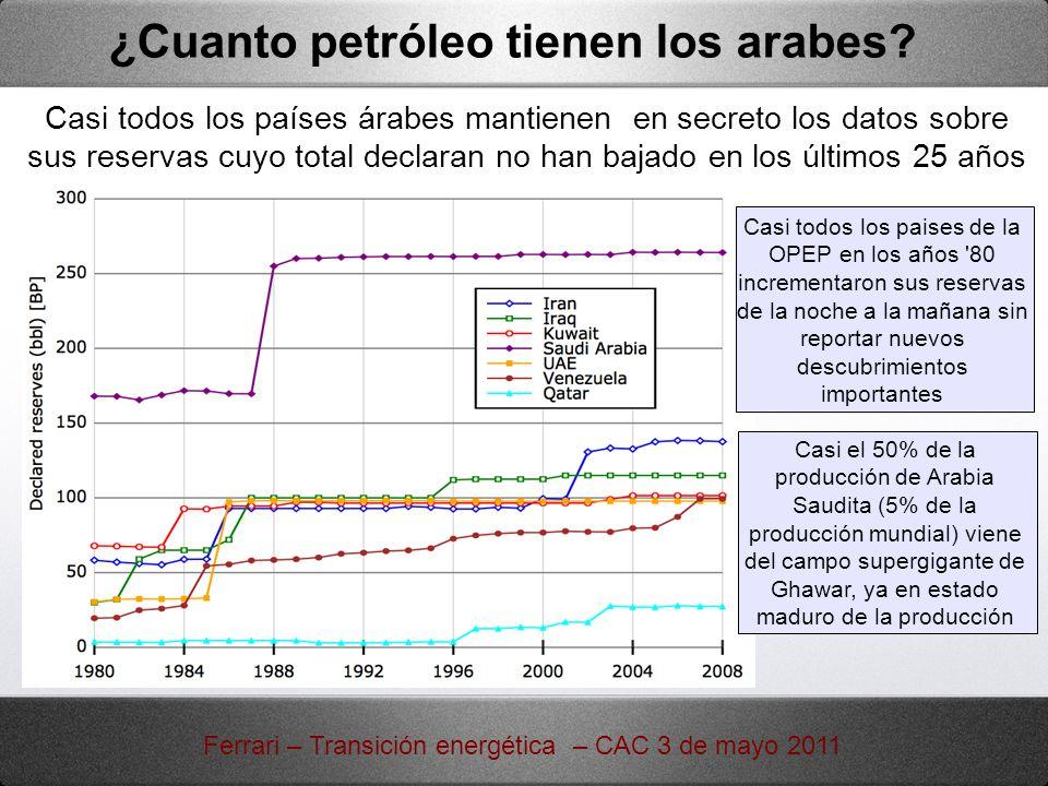 ¿Cuanto petróleo tienen los arabes? Casi todos los paises de la OPEP en los años '80 incrementaron sus reservas de la noche a la mañana sin reportar n