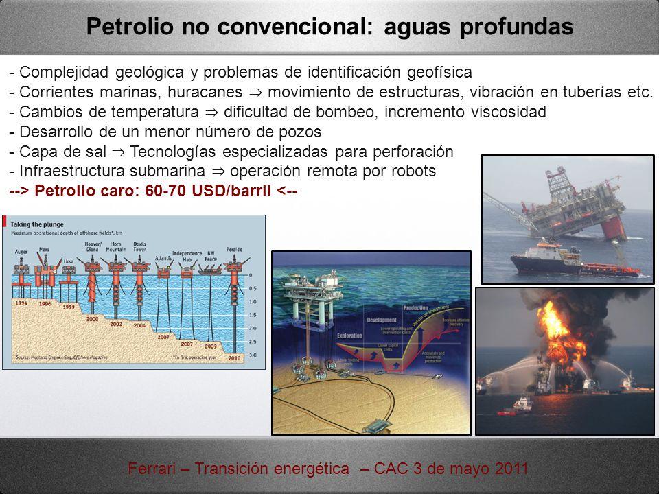 - Complejidad geológica y problemas de identificación geofísica - Corrientes marinas, huracanes movimiento de estructuras, vibración en tuberías etc.