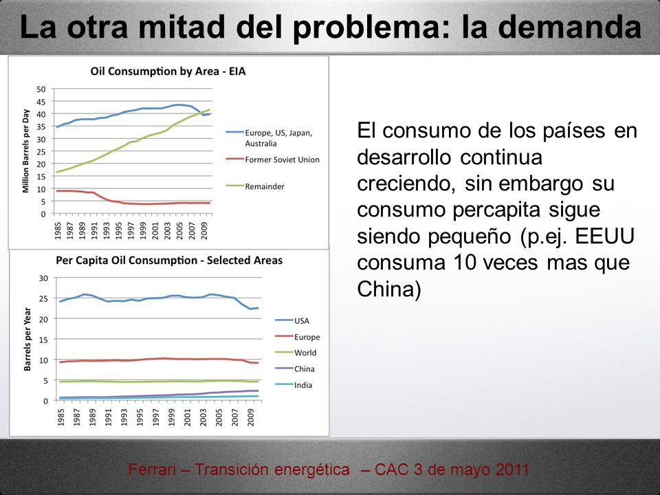 Ferrari – Transición energética – CAC 3 de mayo 2011 El consumo de los países en desarrollo continua creciendo, sin embargo su consumo percapita sigue