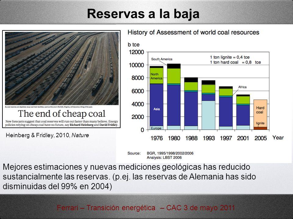 Mejores estimaciones y nuevas mediciones geológicas has reducido sustancialmente las reservas. (p.ej. las reservas de Alemania has sido disminuidas de