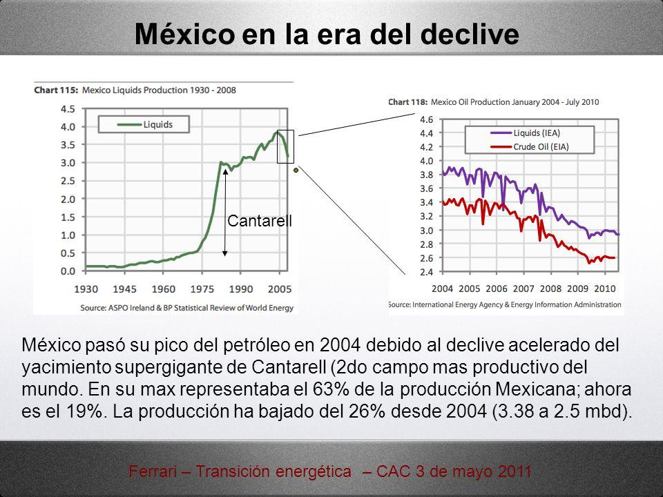 México en la era del declive Cantarell México pasó su pico del petróleo en 2004 debido al declive acelerado del yacimiento supergigante de Cantarell (