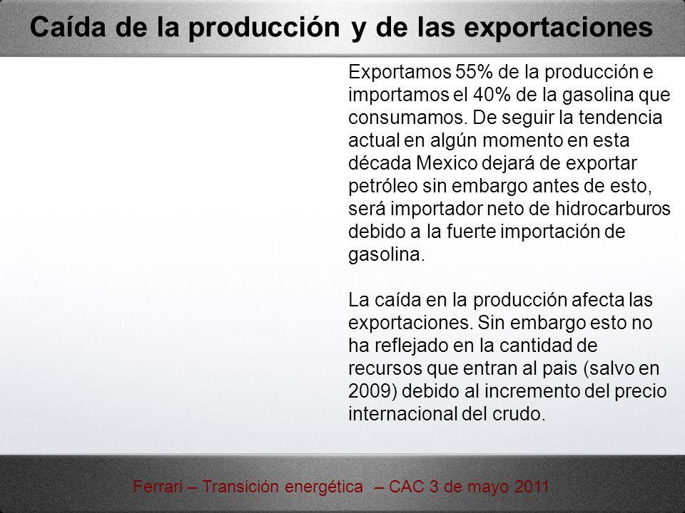 Caída de la producción y de las exportaciones Exportamos 55% de la producción e importamos el 40% de la gasolina que consumamos. De seguir la tendenci