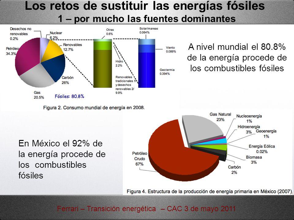 Los retos de sustituir las energías fósiles 1 – por mucho las fuentes dominantes A nivel mundial el 80.8% de la energía procede de los combustibles fó