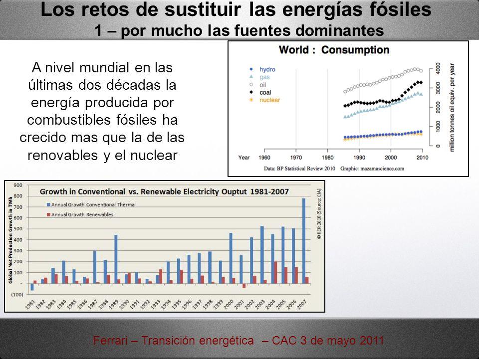 A nivel mundial en las últimas dos décadas la energía producida por combustibles fósiles ha crecido mas que la de las renovables y el nuclear Ferrari