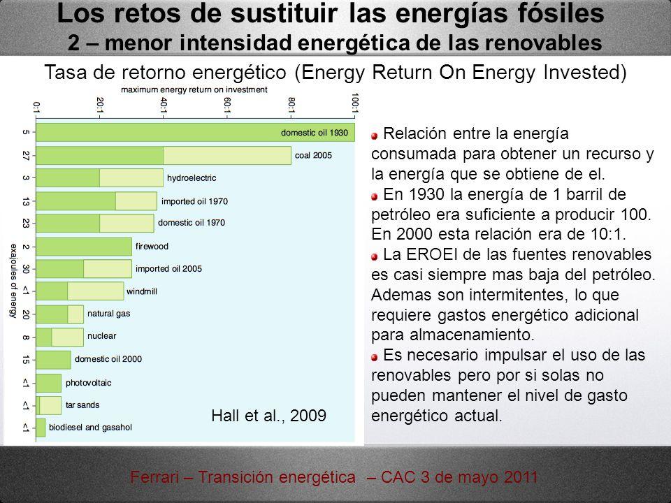 Relación entre la energía consumada para obtener un recurso y la energía que se obtiene de el. En 1930 la energía de 1 barril de petróleo era suficien