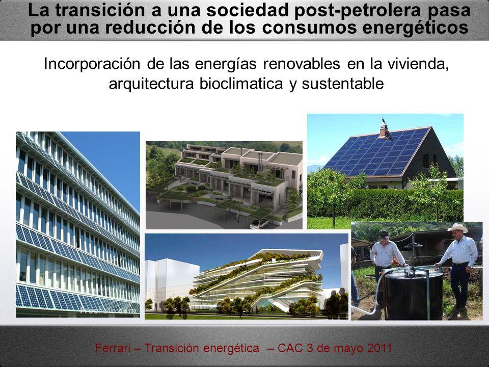 Incorporación de las energías renovables en la vivienda, arquitectura bioclimatica y sustentable Ferrari – Transición energética – CAC 3 de mayo 2011