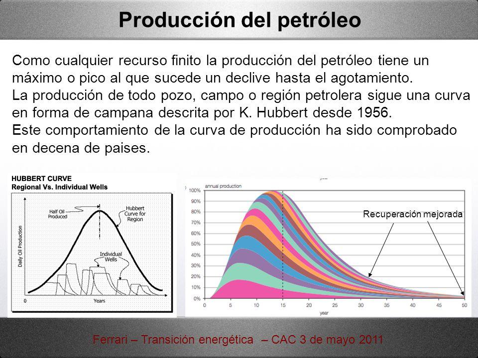 Como cualquier recurso finito la producción del petróleo tiene un máximo o pico al que sucede un declive hasta el agotamiento. La producción de todo p