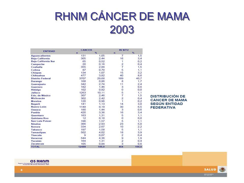 RHNM CÁNCER DE MAMA 2003