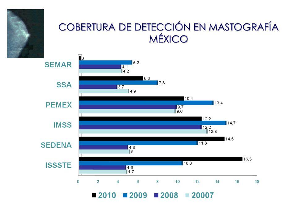 COBERTURA DE DETECCIÓN EN MASTOGRAFÍA MÉXICO
