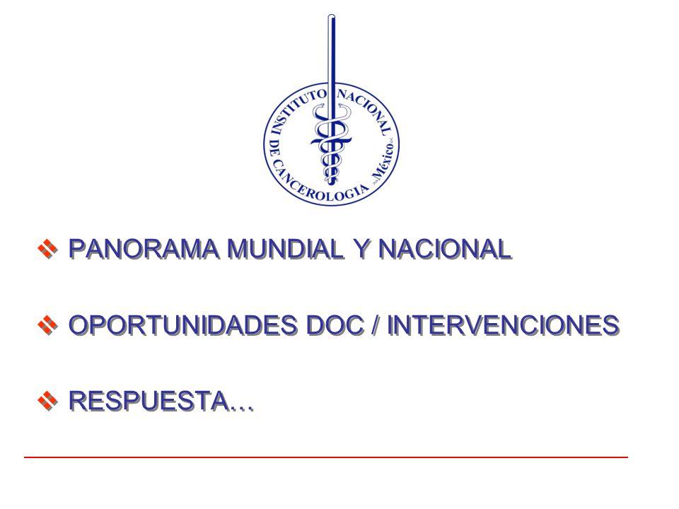 PANORAMA MUNDIAL Y NACIONAL OPORTUNIDADES DOC / INTERVENCIONES RESPUESTA… PANORAMA MUNDIAL Y NACIONAL OPORTUNIDADES DOC / INTERVENCIONES RESPUESTA…