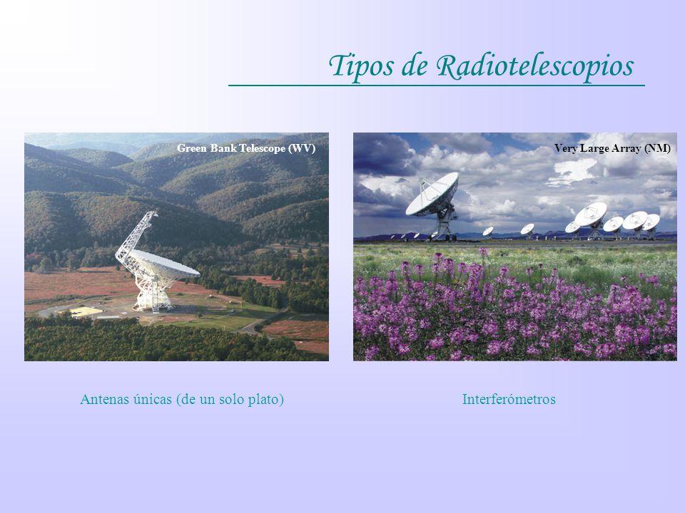 Tipos de Radiotelescopios Antenas únicas (de un solo plato)Interferómetros Green Bank Telescope (WV)Very Large Array (NM)