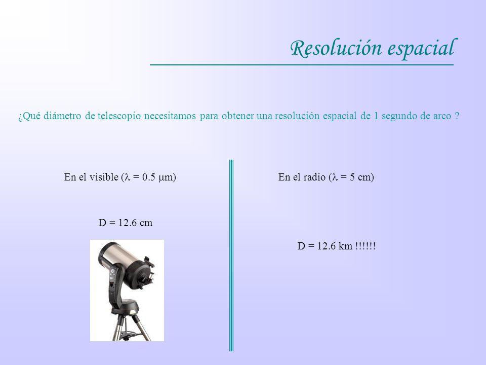 ¿Qué diámetro de telescopio necesitamos para obtener una resolución espacial de 1 segundo de arco ? En el visible ( = 0.5 m)En el radio ( = 5 cm) D =