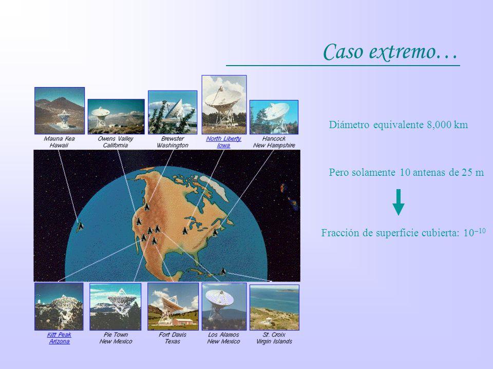 Caso extremo… Diámetro equivalente 8,000 km Pero solamente 10 antenas de 25 m Fracción de superficie cubierta: